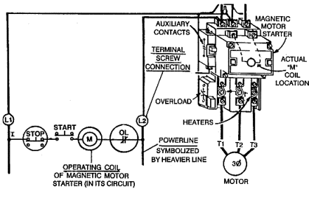 5 Hp Evinrude Wiring Diagram further Ac Wiring Schematic Symbols also 2004 Kawasaki Klv1000 V Strom Fuel Pump Control System Schematic Diagram furthermore Wiring A  puter Fan To Volume Switch together with Mag ic Contactor Wiring Diagram Pdf. on motor starter control wiring